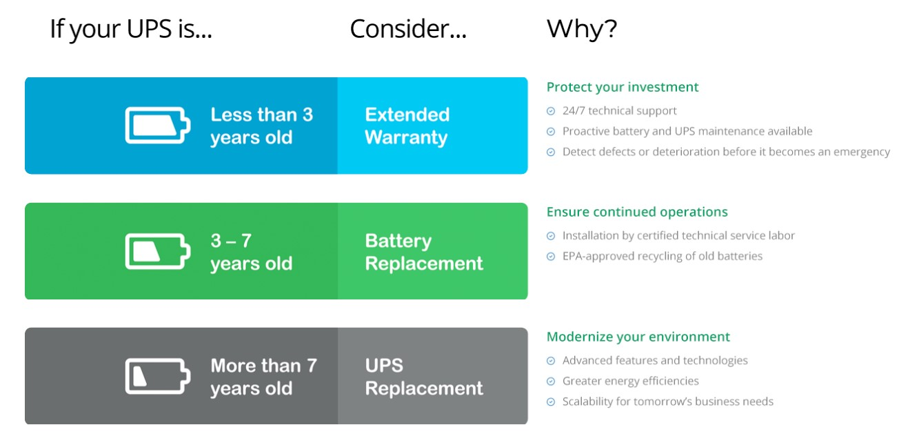 ways to extend UPS system life